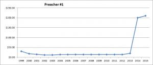 chart08_preacher_1