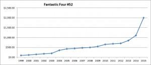 chart13_ff_52_2015